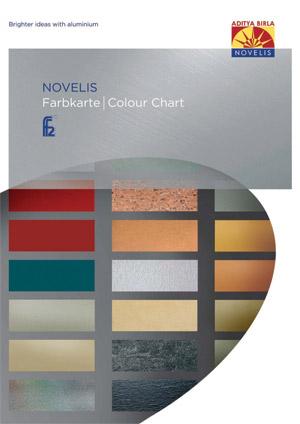 ff2-farvekort