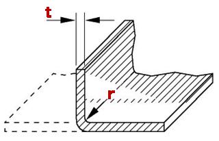 ff2® - 2,00 mm ALUMINIUM FRA MUNCHOLM A/S