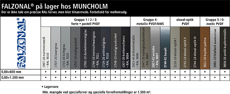 FALZONAL på lager hos MUNCHOLM