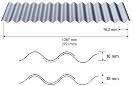 Sinusprofil 18/76 i aluminium