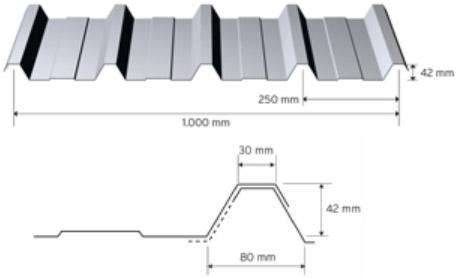 Trapezprofil 42/250 i aluminium